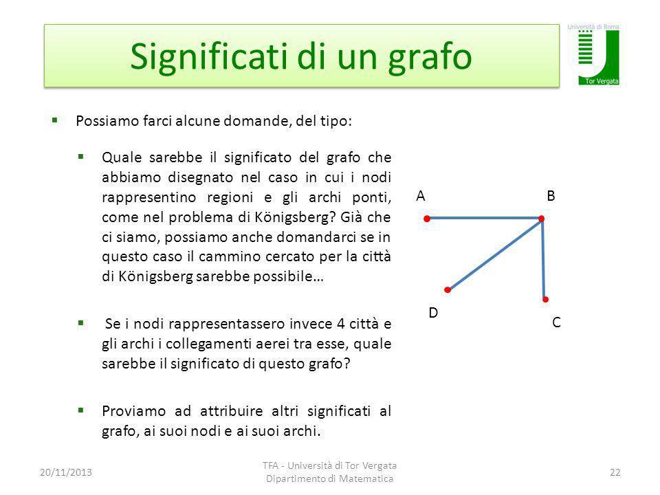 Significati di un grafo