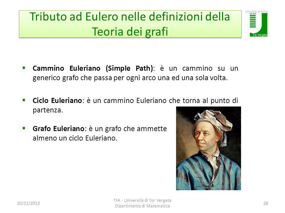 Tributo ad Eulero nelle definizioni della Teoria dei grafi