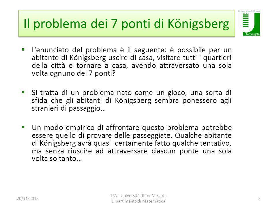 Il problema dei 7 ponti di Königsberg