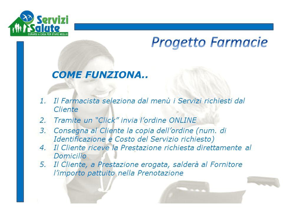 Progetto Farmacie COME FUNZIONA..