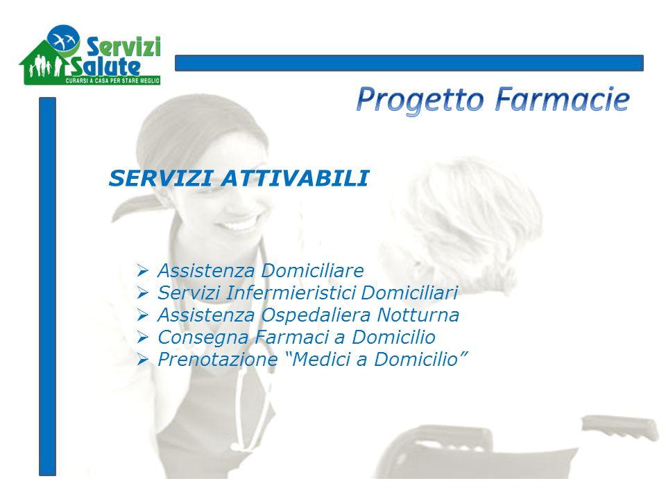 Progetto Farmacie SERVIZI ATTIVABILI Assistenza Domiciliare