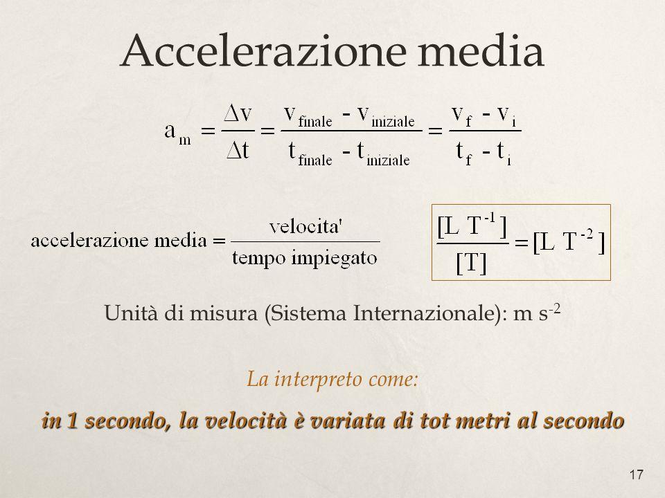 in 1 secondo, la velocità è variata di tot metri al secondo