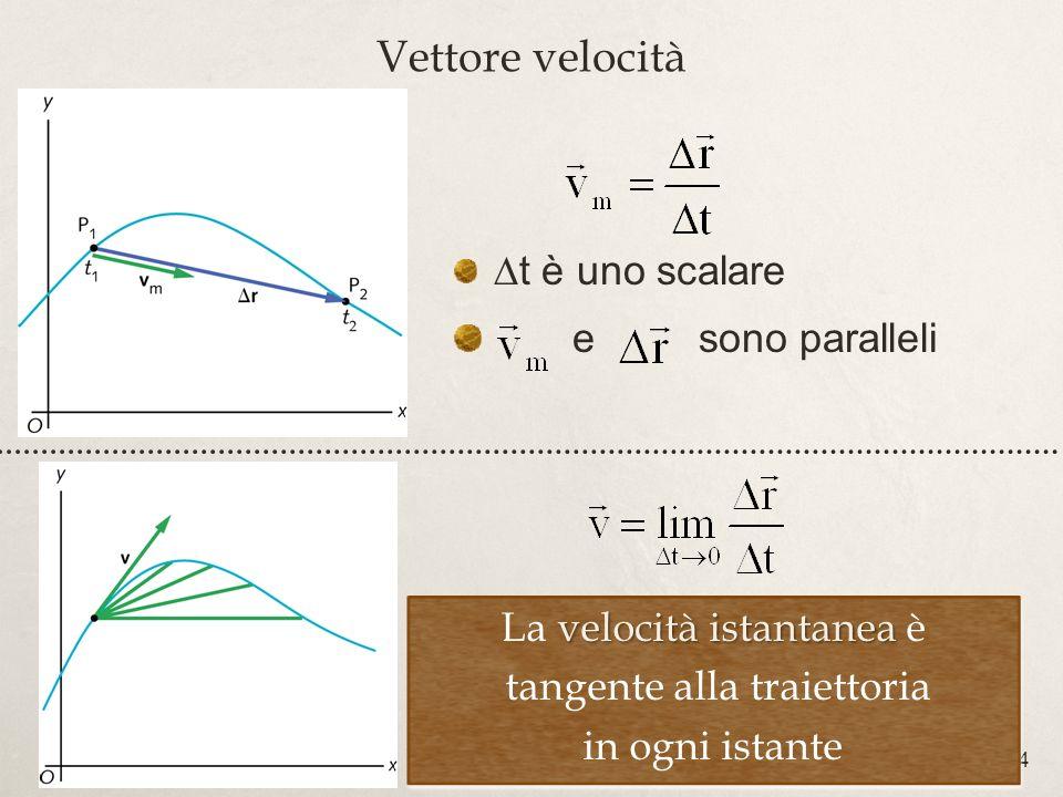 e sono paralleli Vettore velocità Dt è uno scalare