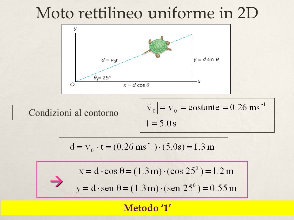 Moto rettilineo uniforme in 2D
