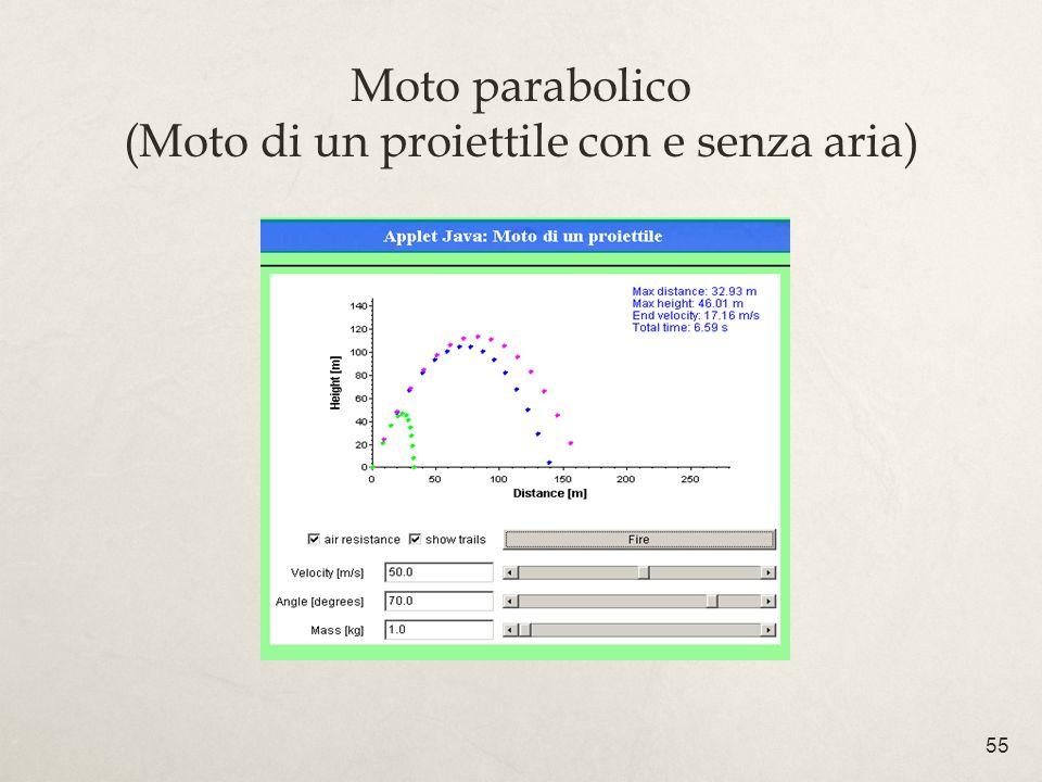 Moto parabolico (Moto di un proiettile con e senza aria)