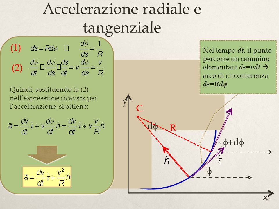 Accelerazione radiale e tangenziale