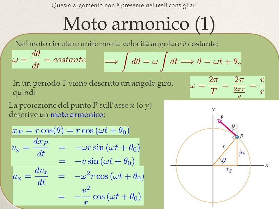 Moto armonico (1) Questo argomento non è presente nei testi consigliati. Nel moto circolare uniforme la velocità angolare è costante: