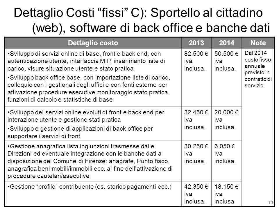 Dettaglio Costi fissi C): Sportello al cittadino (web), software di back office e banche dati