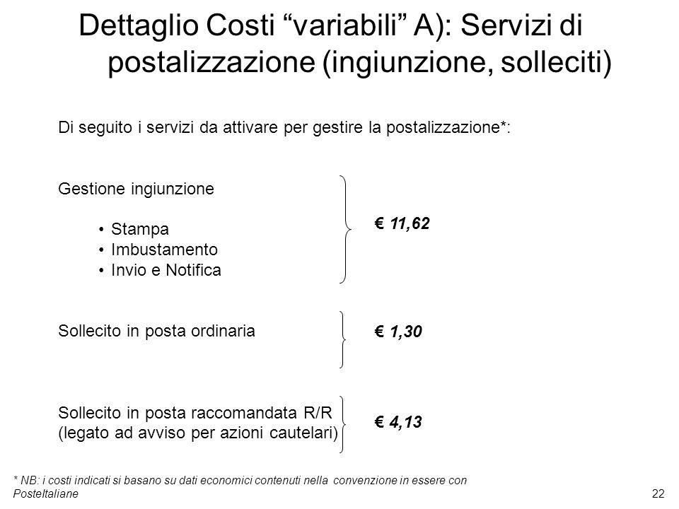 Dettaglio Costi variabili A): Servizi di postalizzazione (ingiunzione, solleciti)