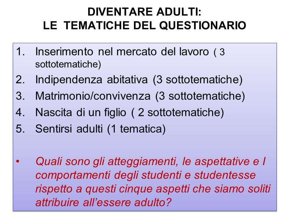 DIVENTARE ADULTI: LE TEMATICHE DEL QUESTIONARIO
