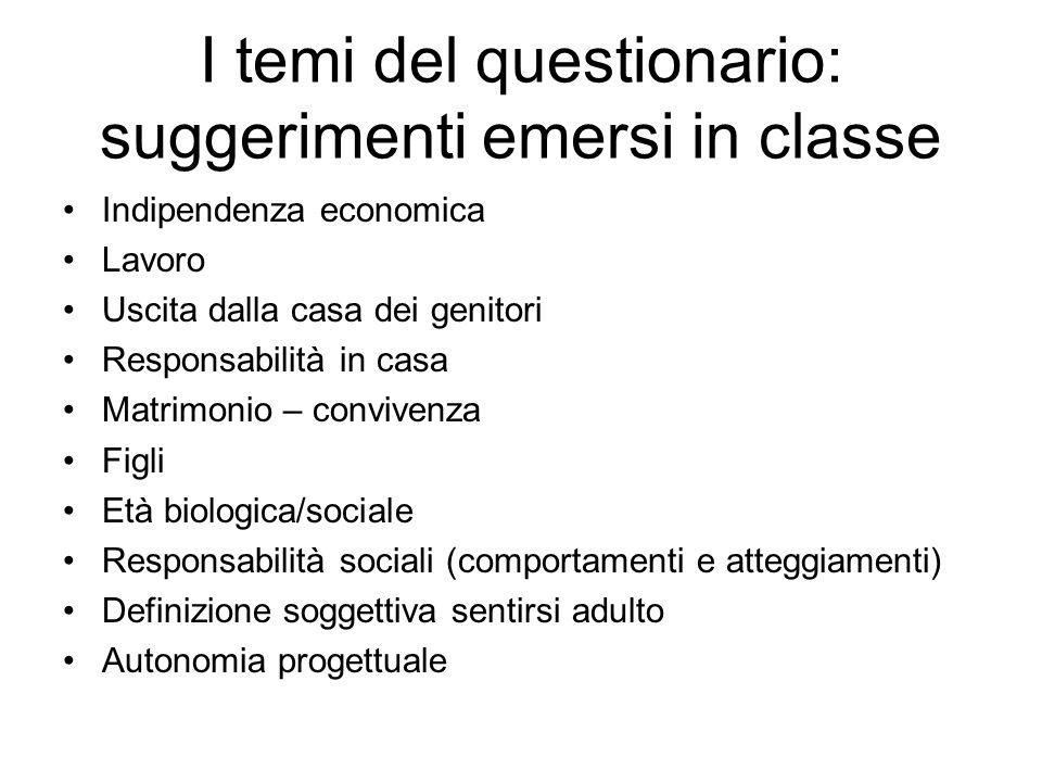 I temi del questionario: suggerimenti emersi in classe