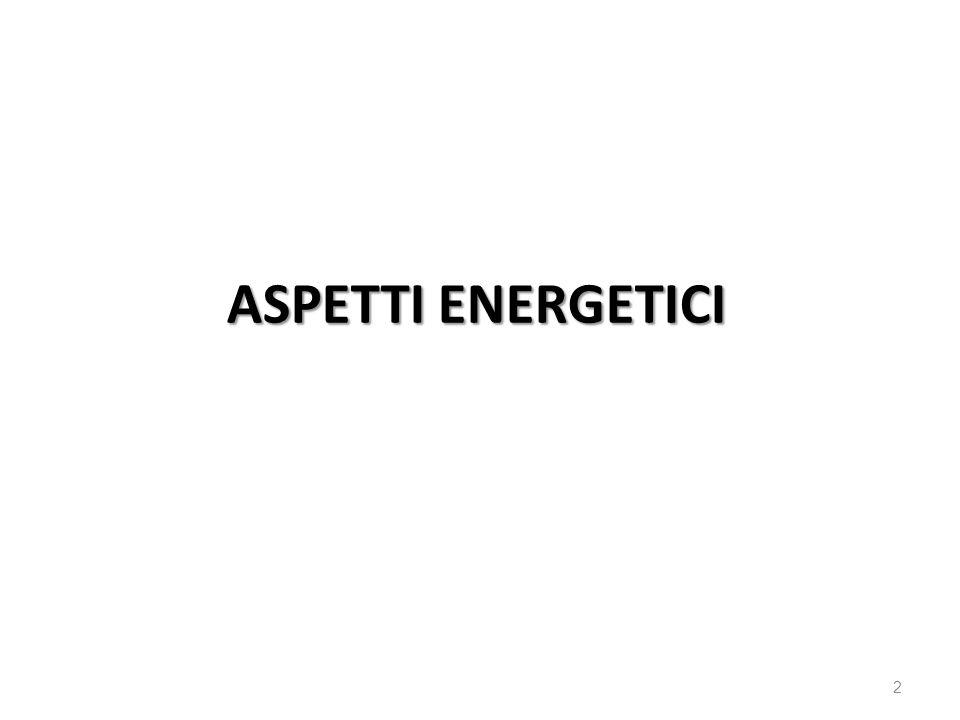 ASPETTI ENERGETICI 2