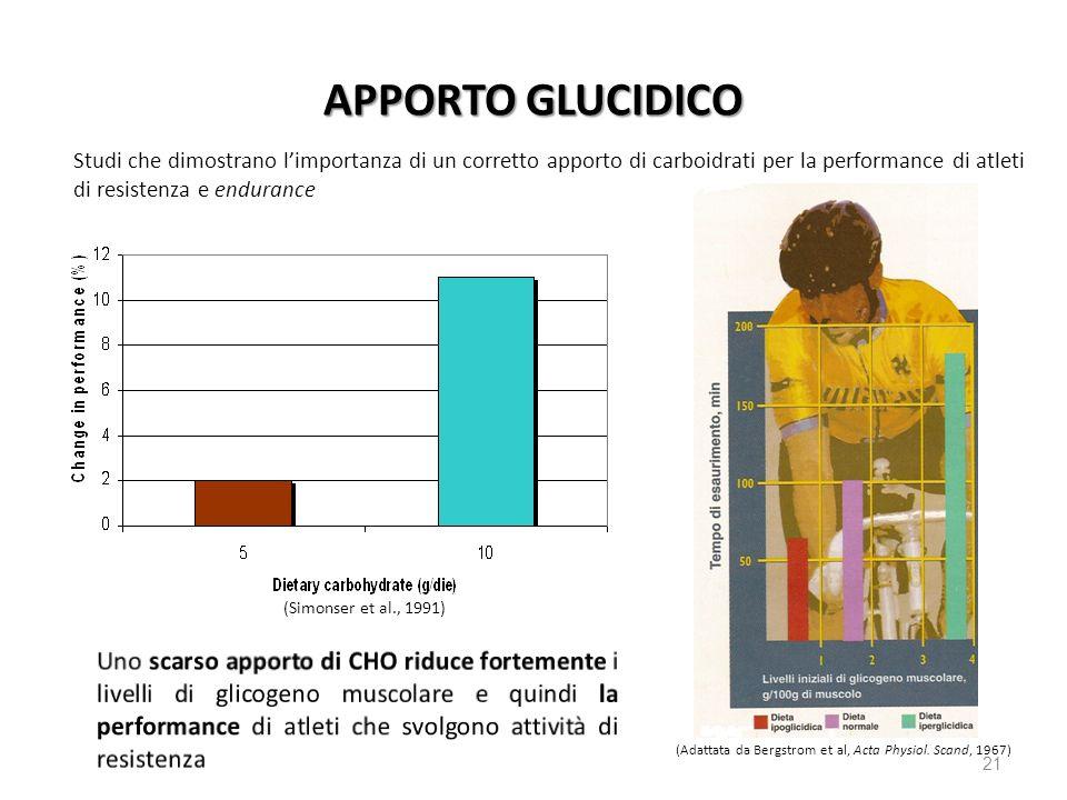 APPORTO GLUCIDICO Studi che dimostrano l'importanza di un corretto apporto di carboidrati per la performance di atleti di resistenza e endurance.