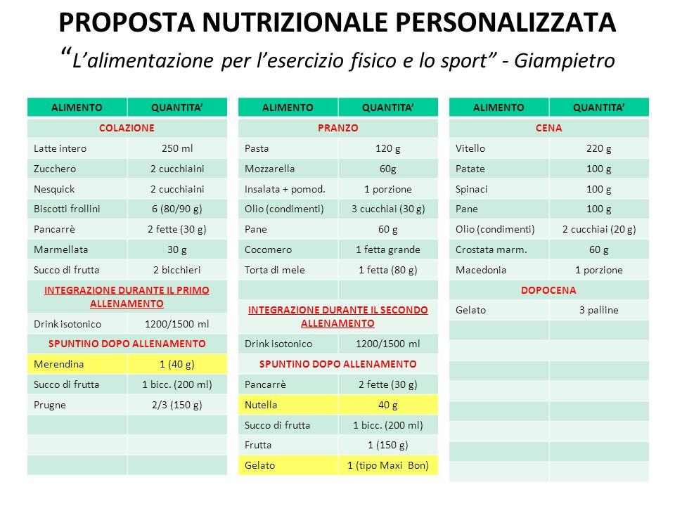 PROPOSTA NUTRIZIONALE PERSONALIZZATA L'alimentazione per l'esercizio fisico e lo sport - Giampietro