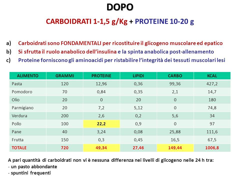 DOPO CARBOIDRATI 1-1,5 g/Kg + PROTEINE 10-20 g