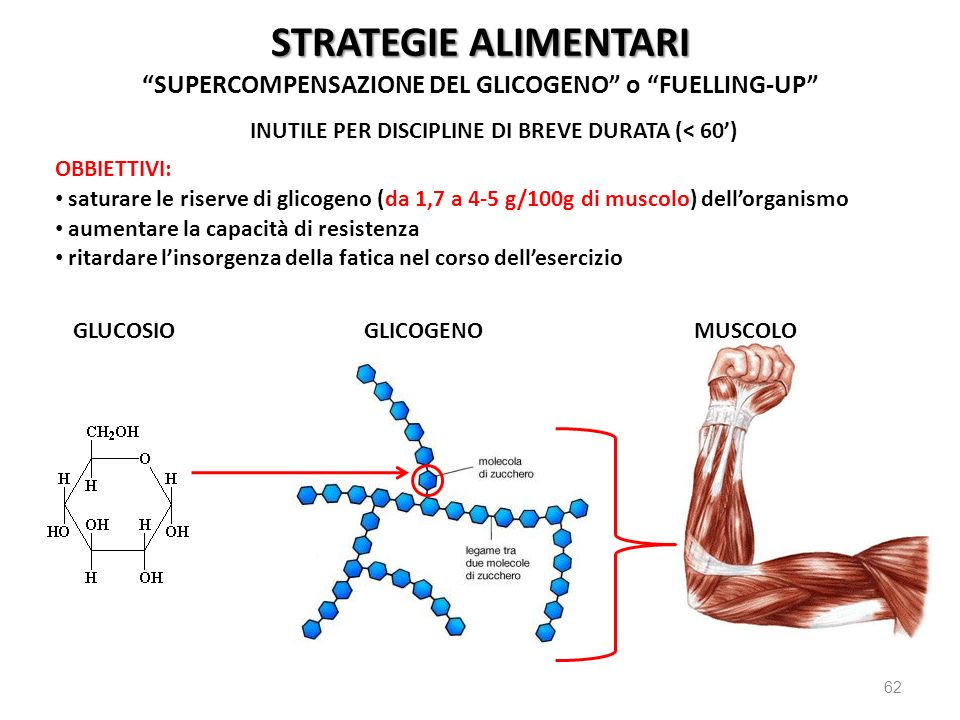 SUPERCOMPENSAZIONE DEL GLICOGENO o FUELLING-UP