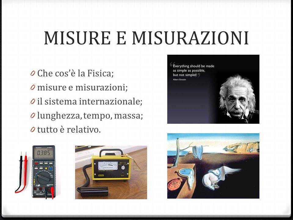 MISURE E MISURAZIONI Che cos'è la Fisica; misure e misurazioni;