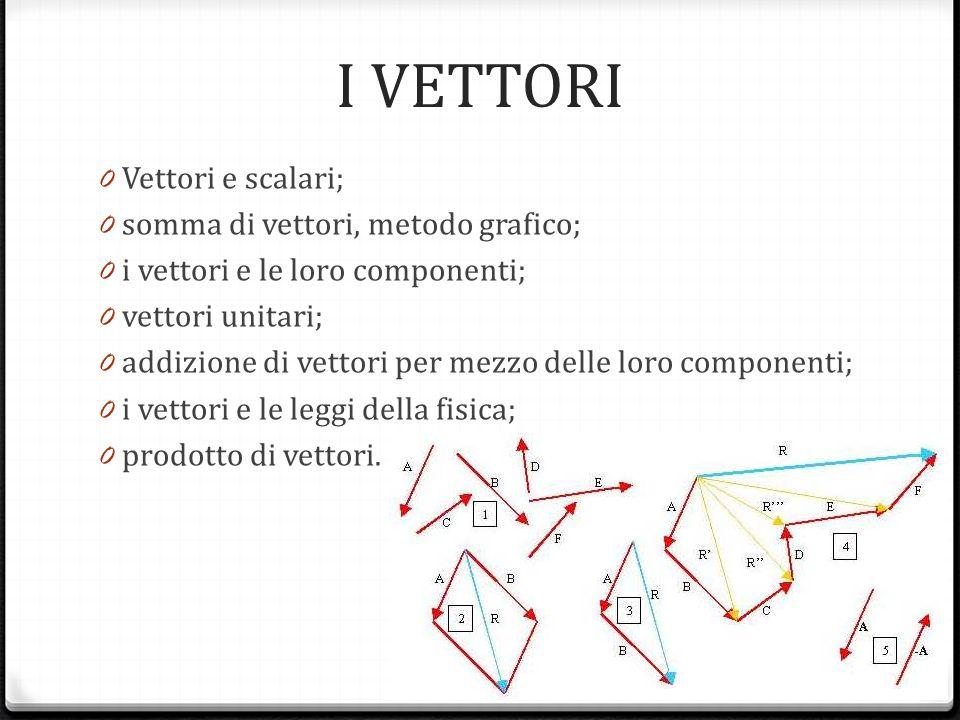 I VETTORI Vettori e scalari; somma di vettori, metodo grafico;