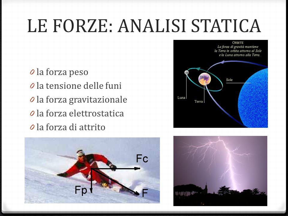 LE FORZE: ANALISI STATICA