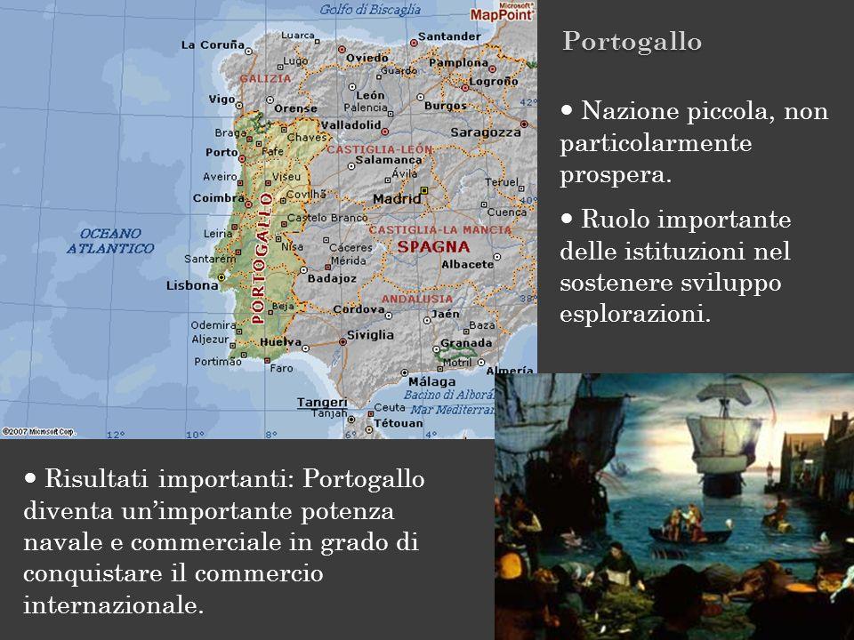 Portogallo  Nazione piccola, non particolarmente prospera.  Ruolo importante delle istituzioni nel sostenere sviluppo esplorazioni.