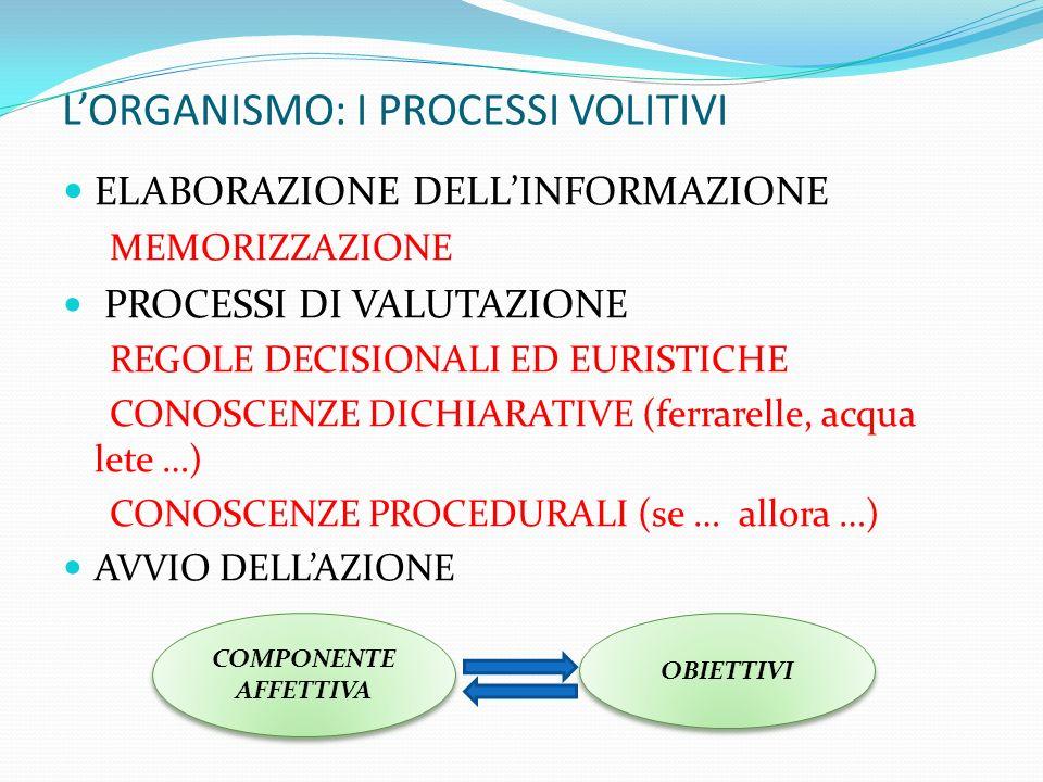 L'ORGANISMO: I PROCESSI VOLITIVI