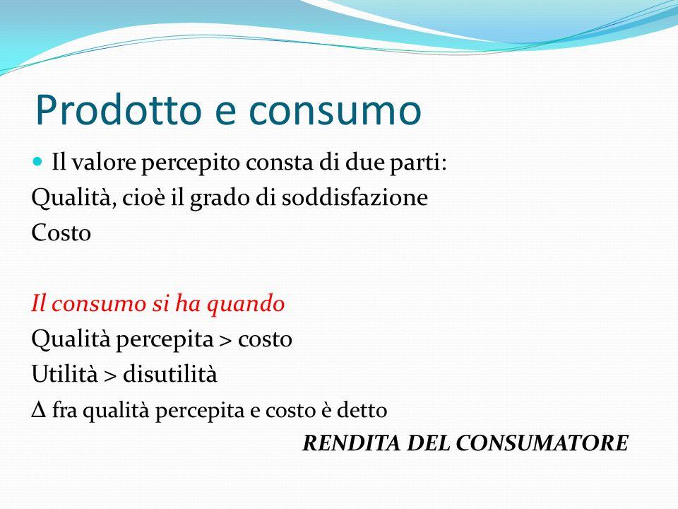 Prodotto e consumo Il valore percepito consta di due parti: