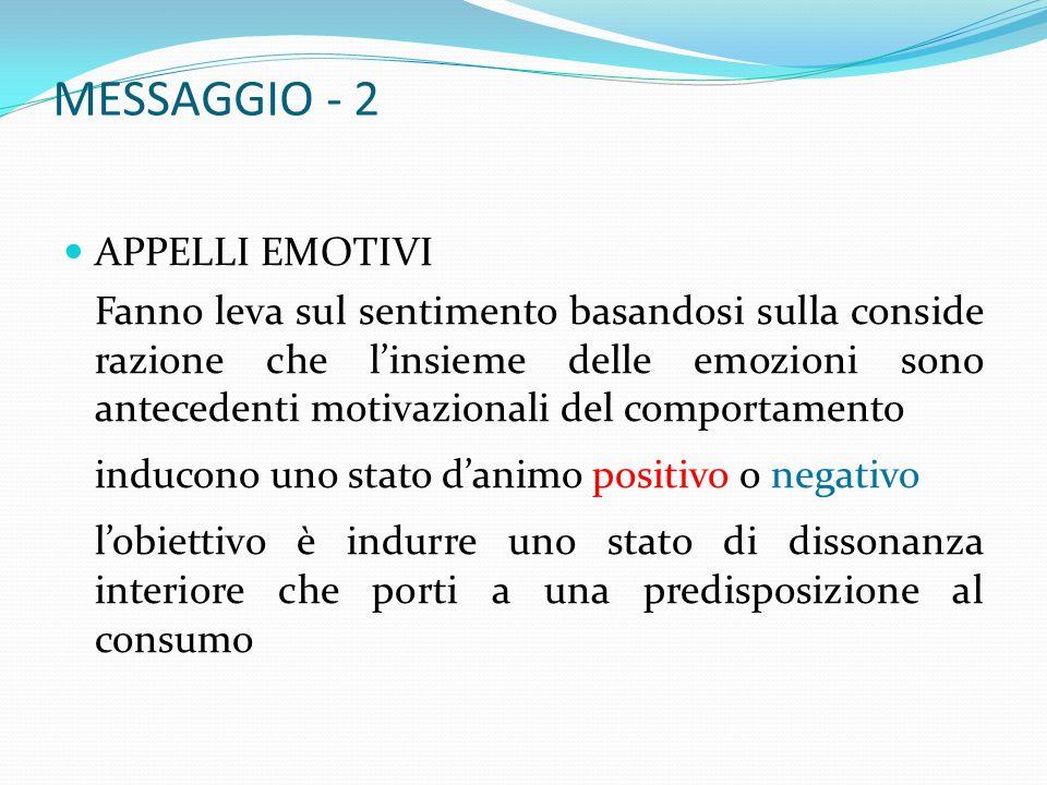 MESSAGGIO - 2 APPELLI EMOTIVI