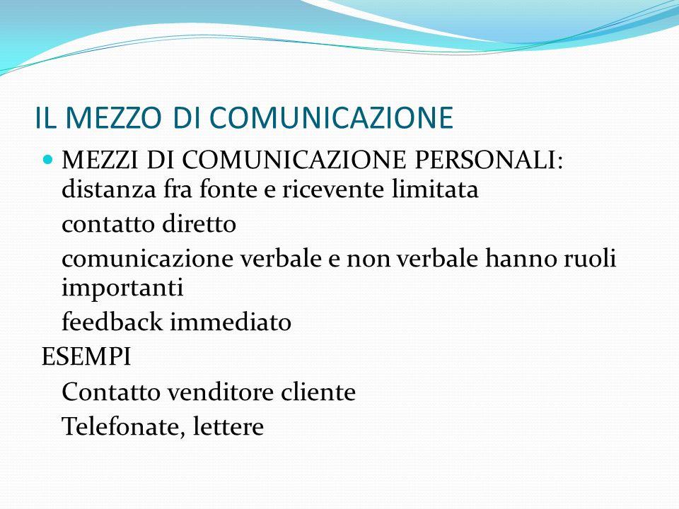 IL MEZZO DI COMUNICAZIONE