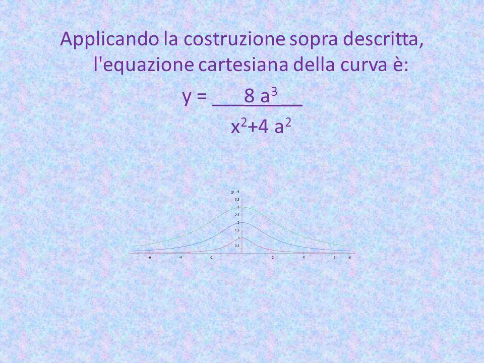 Applicando la costruzione sopra descritta, l equazione cartesiana della curva è: y = ___8 a3 __ x2+4 a2