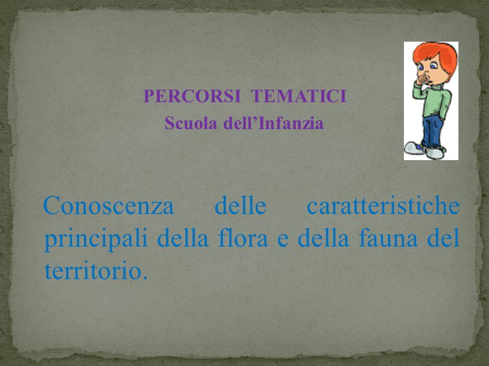 PERCORSI TEMATICI Scuola dell'Infanzia.