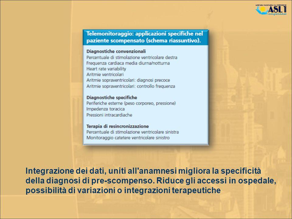 Integrazione dei dati, uniti all anamnesi migliora la specificità della diagnosi di pre-scompenso.