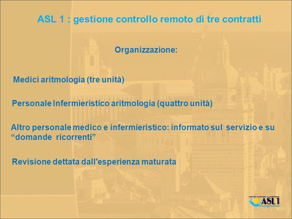 ASL 1 : gestione controllo remoto di tre contratti