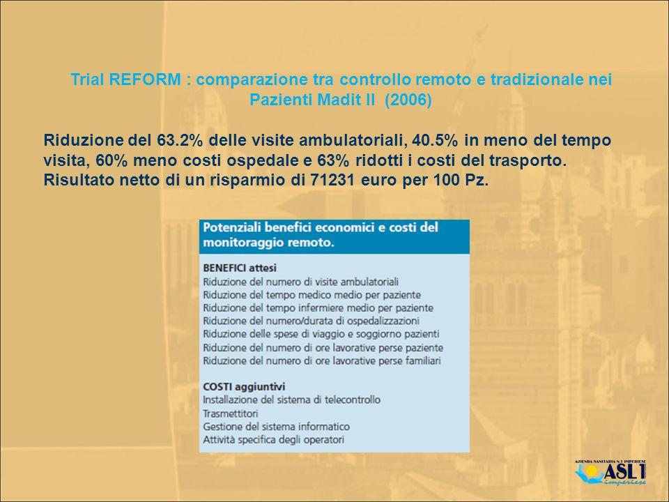 Trial REFORM : comparazione tra controllo remoto e tradizionale nei Pazienti Madit II (2006)