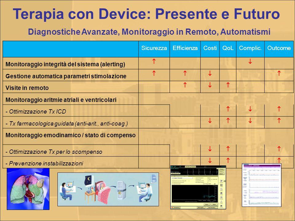 Terapia con Device: Presente e Futuro