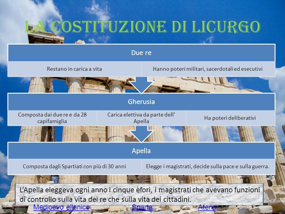 La costituzione di Licurgo
