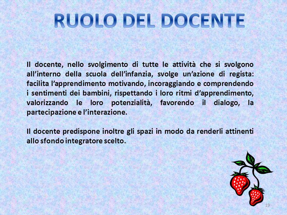 RUOLO DEL DOCENTE