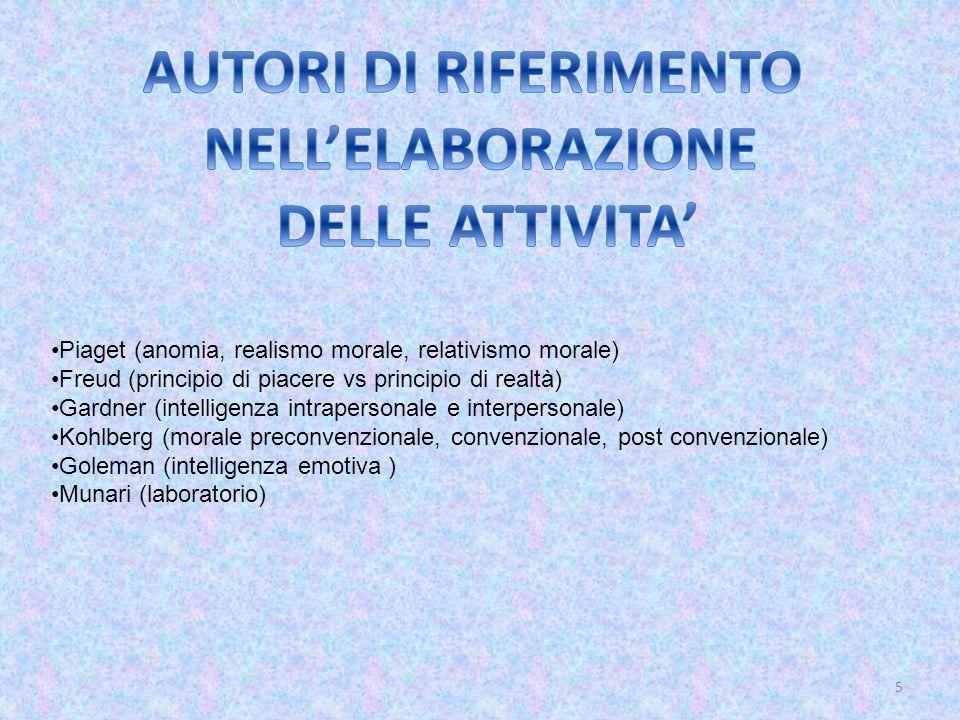 AUTORI DI RIFERIMENTO NELL'ELABORAZIONE DELLE ATTIVITA'