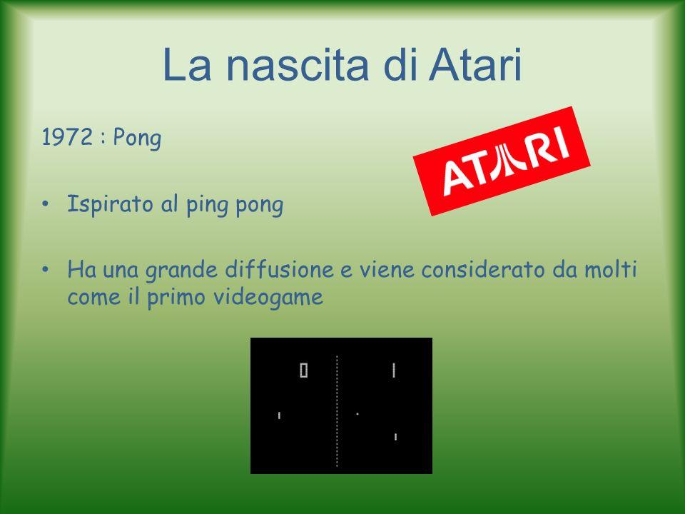 La nascita di Atari 1972 : Pong Ispirato al ping pong