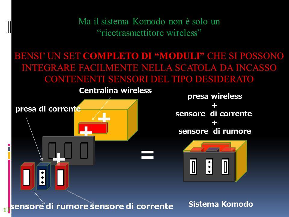 + + = + Ma il sistema Komodo non è solo un