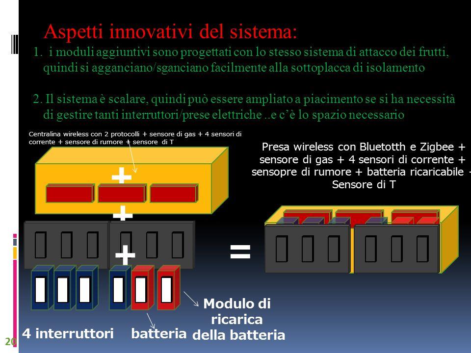 + + = + Aspetti innovativi del sistema: