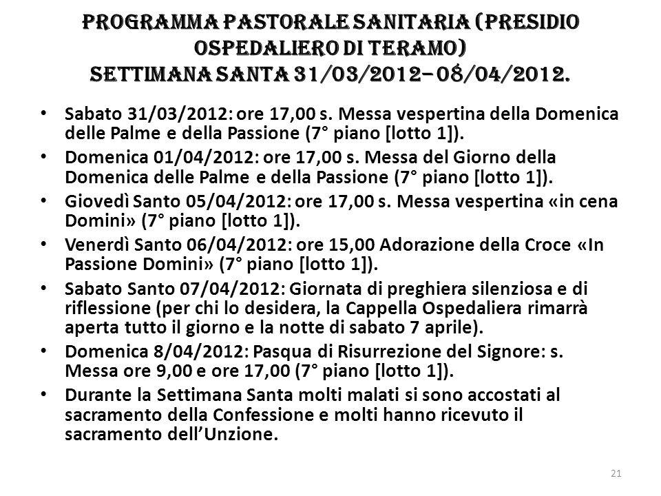 Programma Pastorale sanitaria (Presidio ospedaliero di Teramo) Settimana santa 31/03/2012– 08/04/2012.