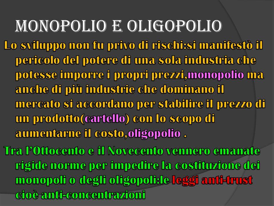 Monopolio e Oligopolio