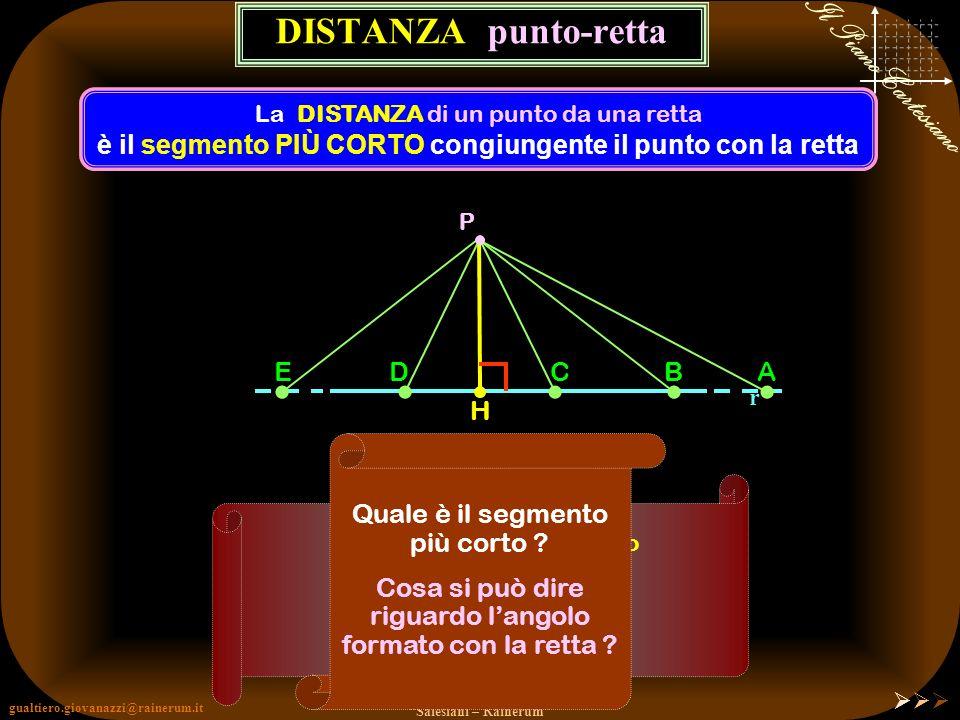 è il segmento PIÙ CORTO congiungente il punto con la retta