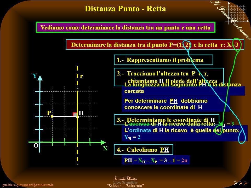 Distanza Punto - Retta Vediamo come determinare la distanza tra un punto e una retta.