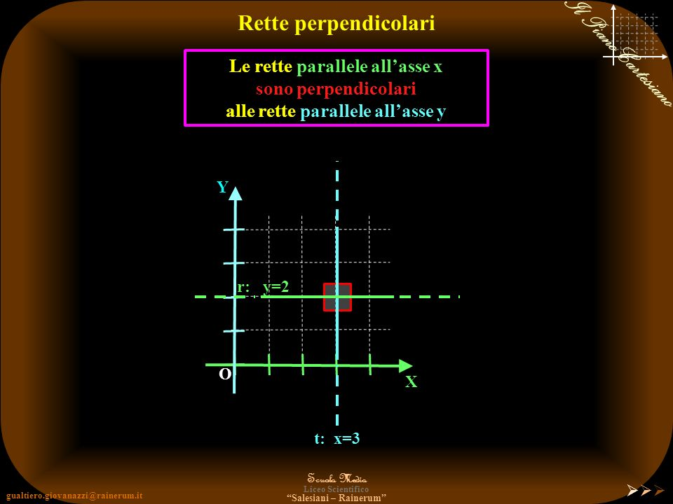 Le rette parallele all'asse x alle rette parallele all'asse y