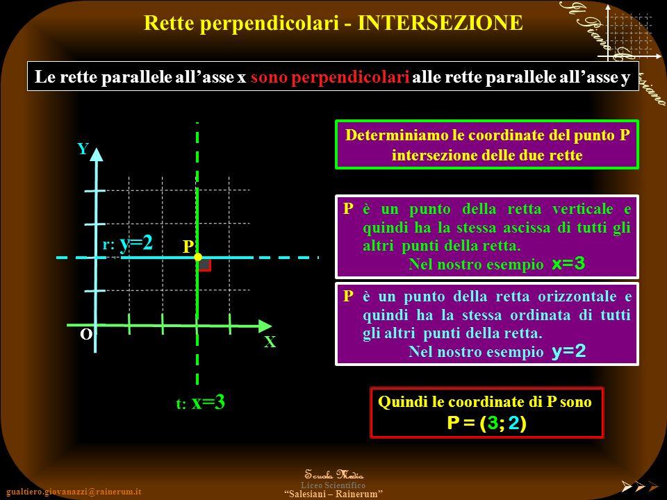 Rette perpendicolari - INTERSEZIONE