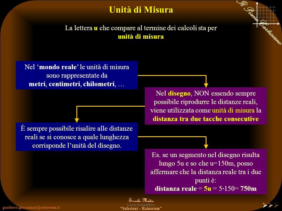 Unità di Misura La lettera u che compare al termine dei calcoli sta per. unità di misura.