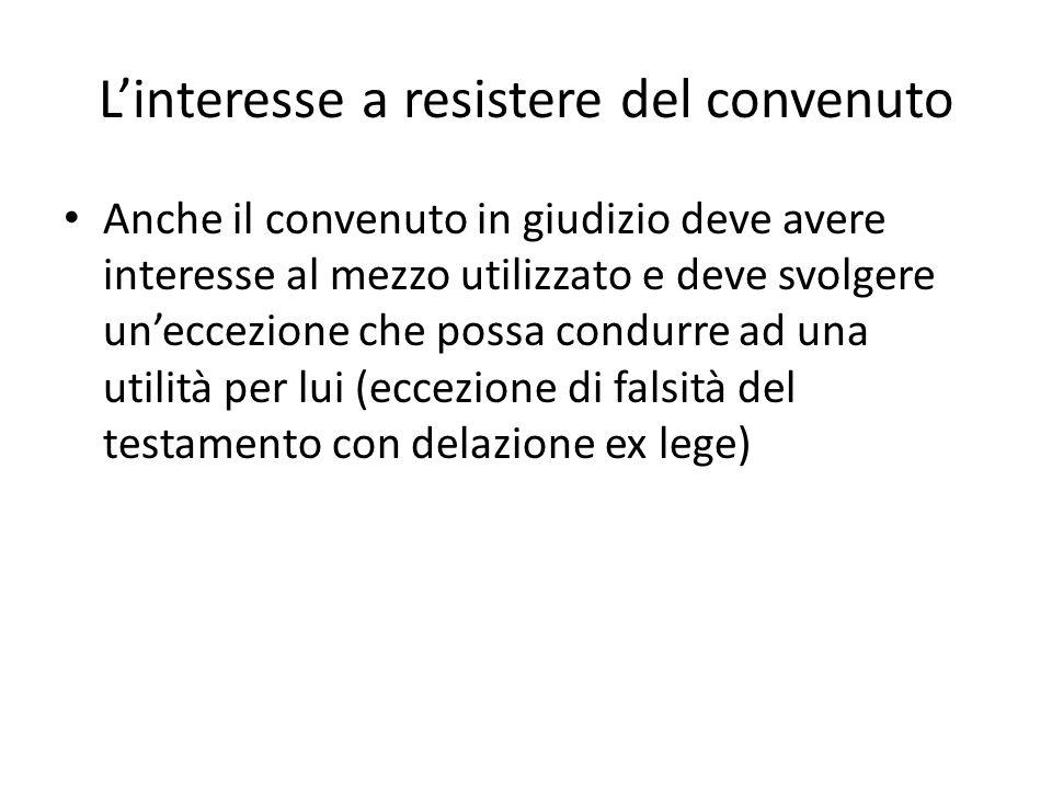 L'interesse a resistere del convenuto
