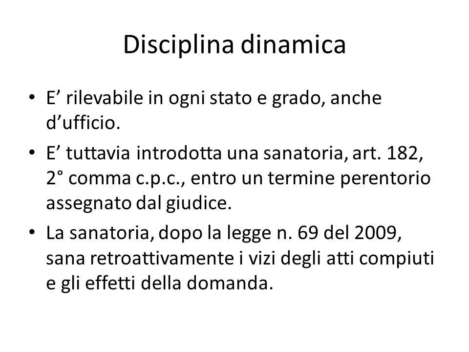 Disciplina dinamica E' rilevabile in ogni stato e grado, anche d'ufficio.