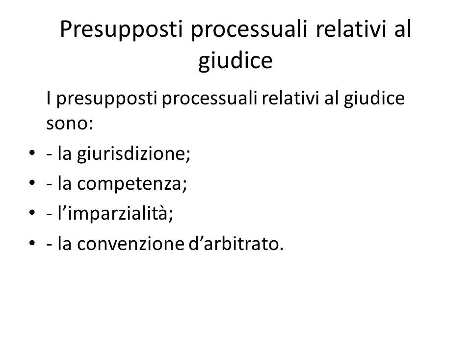 Presupposti processuali relativi al giudice
